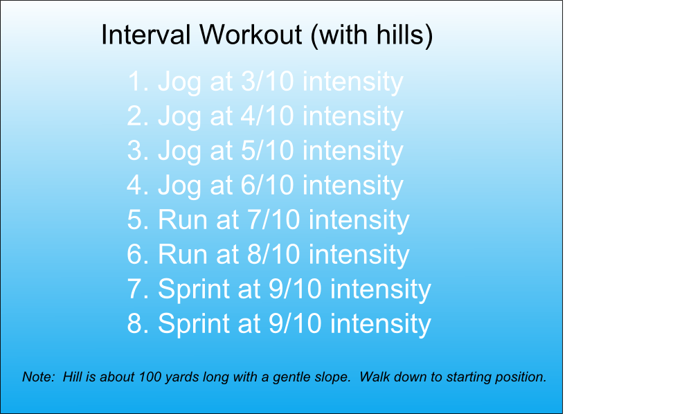 interval_training